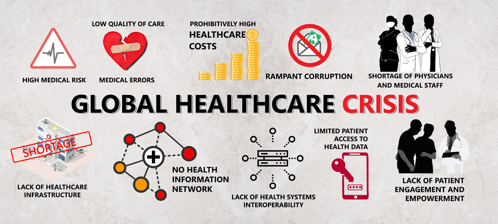 Image result for Global Health Crisis