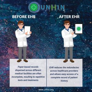 WANT!!!!! hashtag#tgh hashtag#initiative hashtag#unhin hashtag#blockchain hashtag#community hashtag#