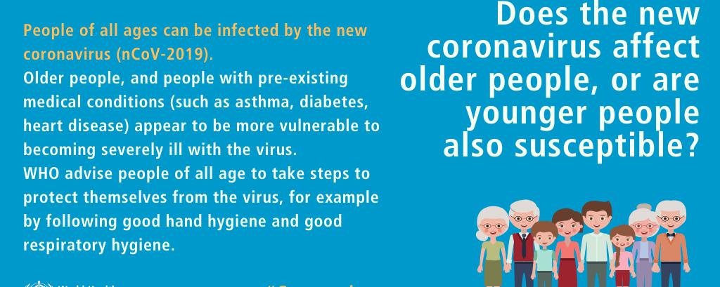 CORONAVIRUS DISEASE (COVID-19) FAQS  AND  MYTH BUSTERS